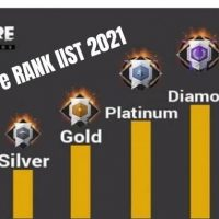 what is top Free Fire Rank List 2021 and 2022